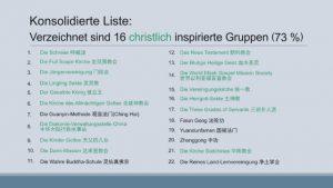 Xie-Jiao Liste