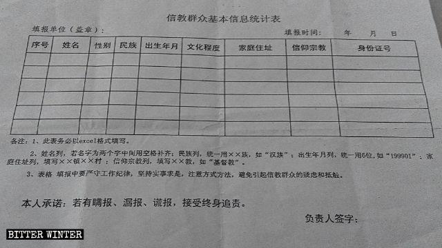 detailliertes Formular zu KAG mitgliedern